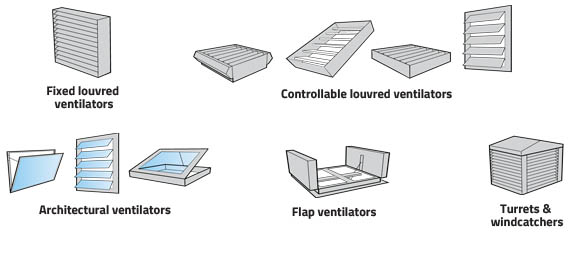 Industrial & Commercial Ventilation Systems Installers | UK